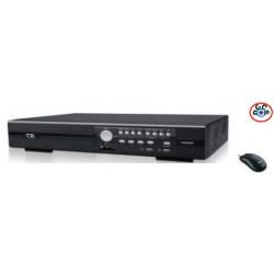 CPD704TVI-NP: 4 kanalen in, 2 X 1080P uit